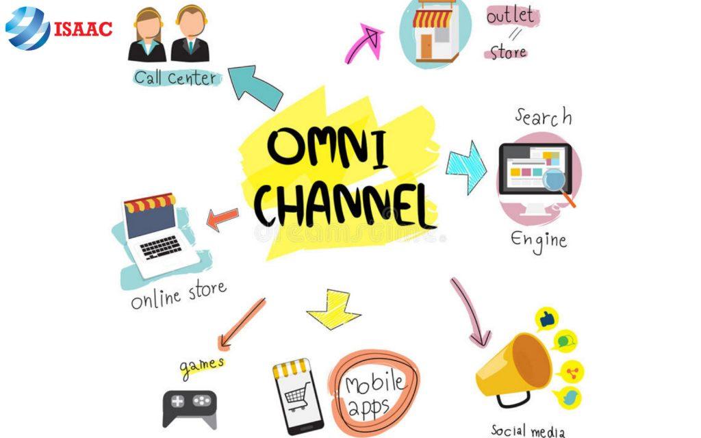 bán hàng đa kênh omnichannel