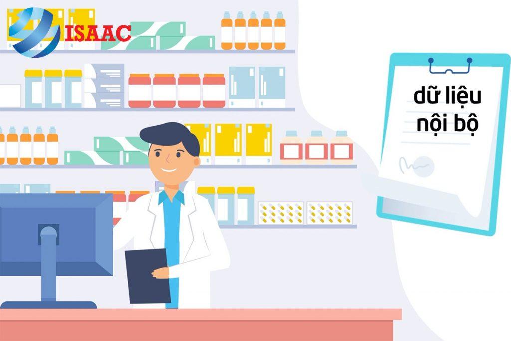 phần mềm quản lý hiệu thuốc dễ sử dụng