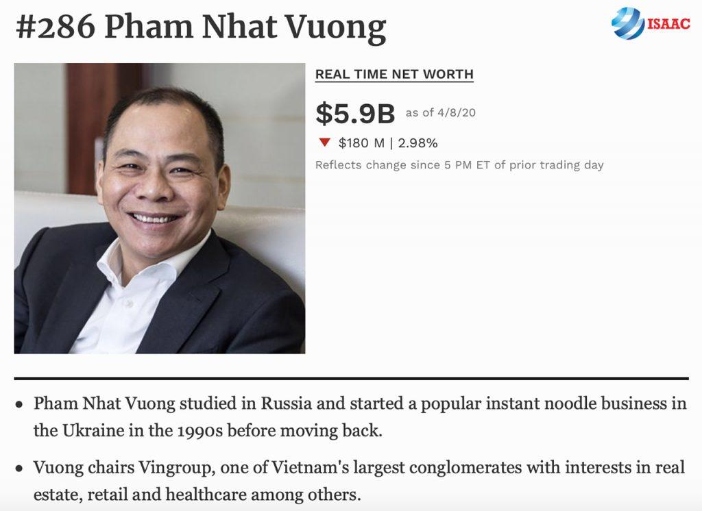 ty-phu-kinh-doanh-Pham-Nhat-Vuong
