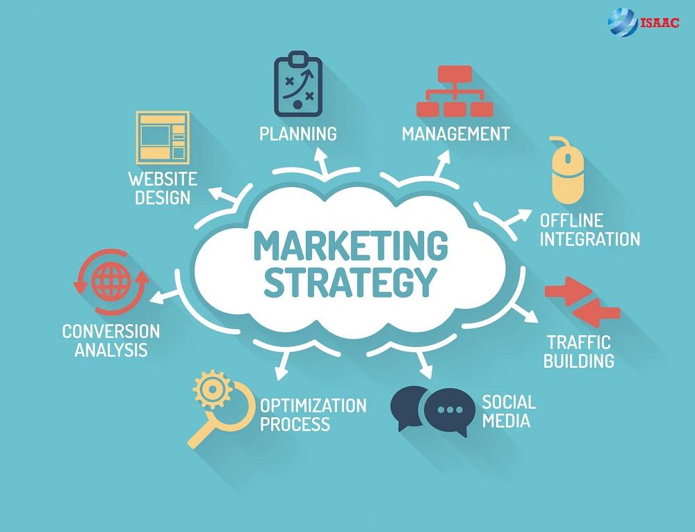 Chiến lược Marketing 0 đồng